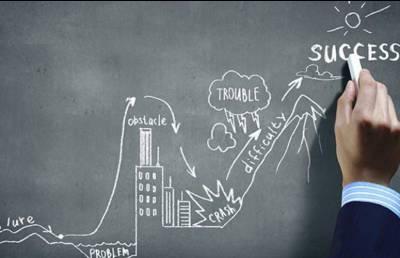 Tối ưu hóa cấu trúc nhân sự và nâng cao hiệu suất làm việc của nhân viên