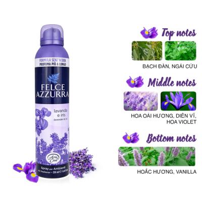 Xịt phòng hương nước hoa Ý Felce Azzurra 250ml thơm hoa oải hương, diên vĩ